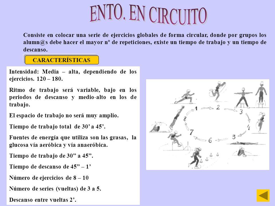 Consiste en colocar una serie de ejercicios globales de forma circular, donde por grupos los alumn@s debe hacer el mayor nº de repeticiones, existe un