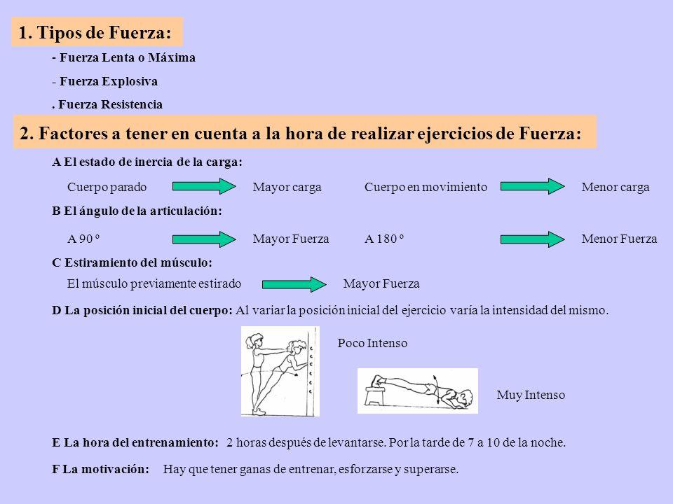 1. Tipos de Fuerza: - Fuerza Lenta o Máxima - Fuerza Explosiva. Fuerza Resistencia 2. Factores a tener en cuenta a la hora de realizar ejercicios de F