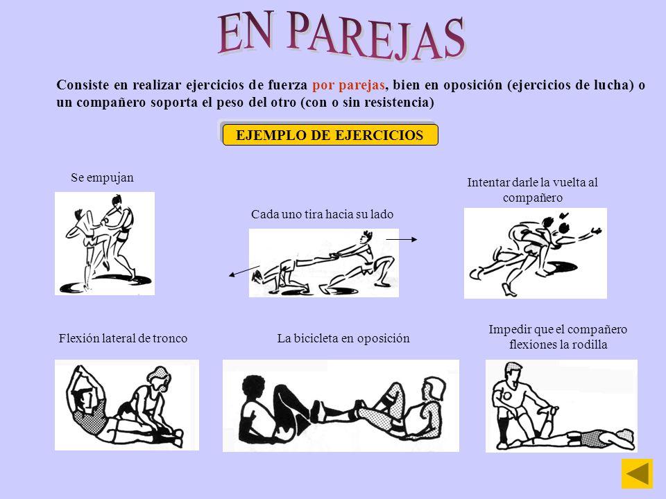 Consiste en realizar ejercicios de fuerza por parejas, bien en oposición (ejercicios de lucha) o un compañero soporta el peso del otro (con o sin resi