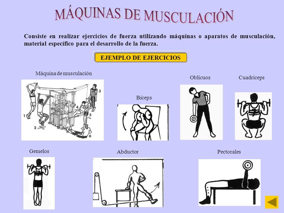 Consiste en realizar ejercicios de fuerza utilizando máquinas o aparatos de musculación, material específico para el desarrollo de la fuerza. EJEMPLO