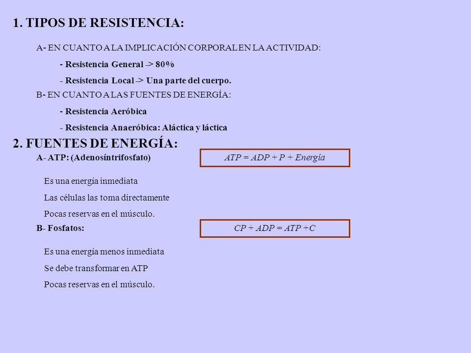 1. TIPOS DE RESISTENCIA: A- EN CUANTO A LA IMPLICACIÓN CORPORAL EN LA ACTIVIDAD: - Resistencia General -> 80% - Resistencia Local -> Una parte del cue
