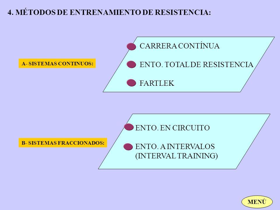 4. MÉTODOS DE ENTRENAMIENTO DE RESISTENCIA: A- SISTEMAS CONTINUOS: B- SISTEMAS FRACCIONADOS: CARRERA CONTÍNUA ENTO. TOTAL DE RESISTENCIA FARTLEK ENTO.