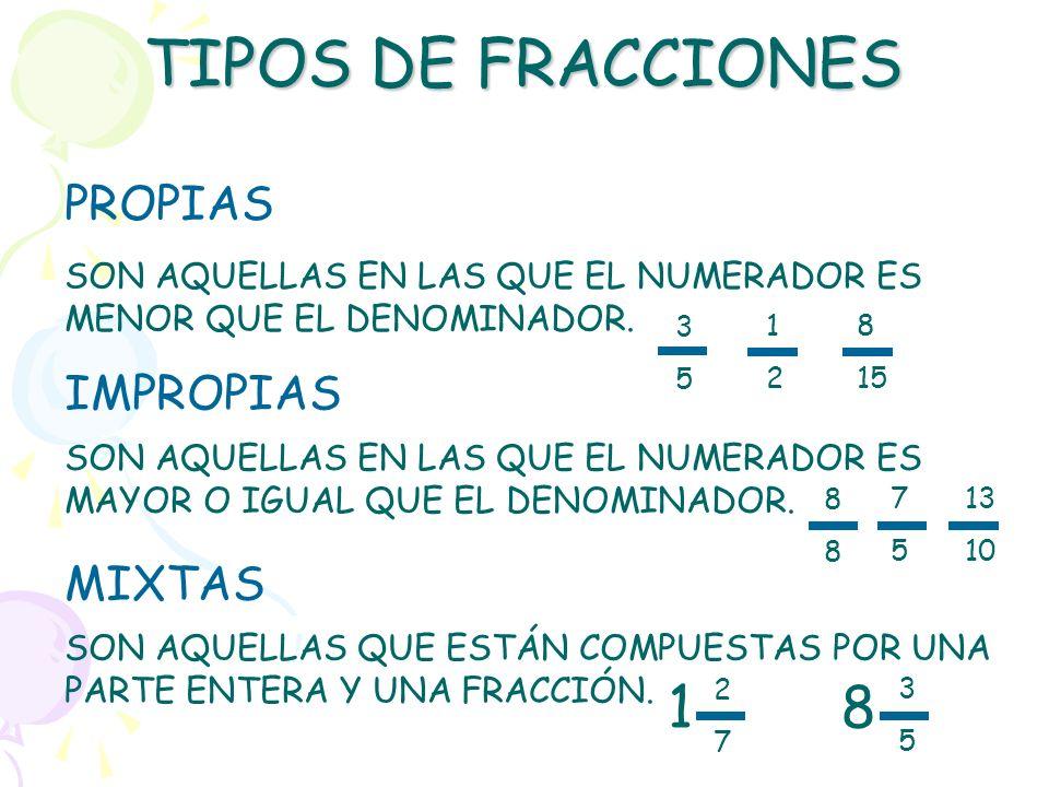 CONVERSIÓN DE FRACCIONES 2 1212 1 3232