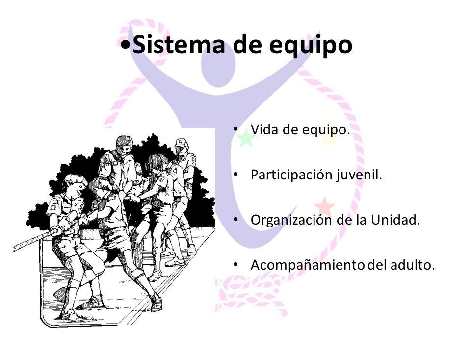 Sistema de equipo Vida de equipo. Participación juvenil. Organización de la Unidad. Acompañamiento del adulto.