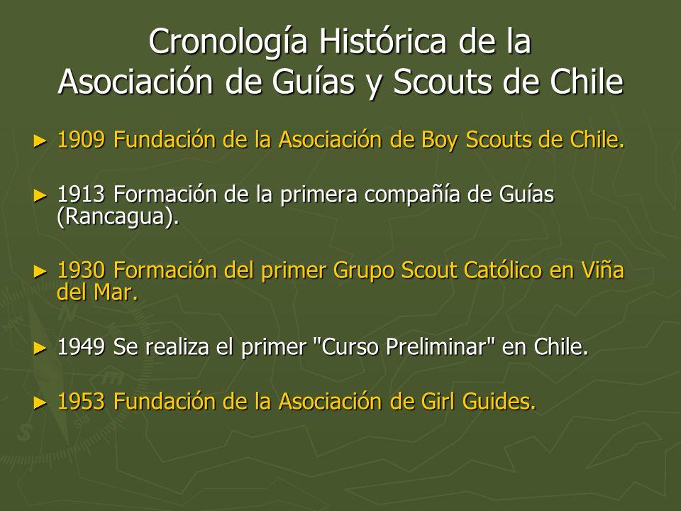 Cronología Histórica de la Asociación de Guías y Scouts de Chile 1909 Fundación de la Asociación de Boy Scouts de Chile. 1909 Fundación de la Asociaci