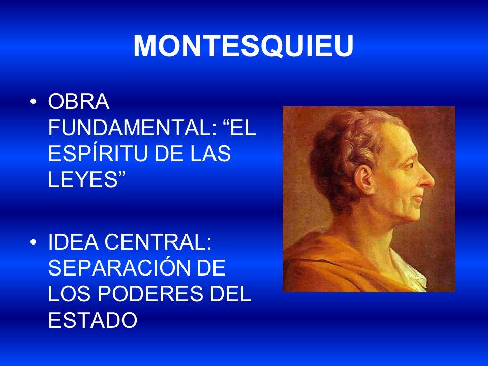 MONTESQUIEU OBRA FUNDAMENTAL: EL ESPÍRITU DE LAS LEYES IDEA CENTRAL: SEPARACIÓN DE LOS PODERES DEL ESTADO