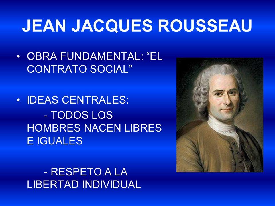 JEAN JACQUES ROUSSEAU OBRA FUNDAMENTAL: EL CONTRATO SOCIAL IDEAS CENTRALES: - TODOS LOS HOMBRES NACEN LIBRES E IGUALES - RESPETO A LA LIBERTAD INDIVID
