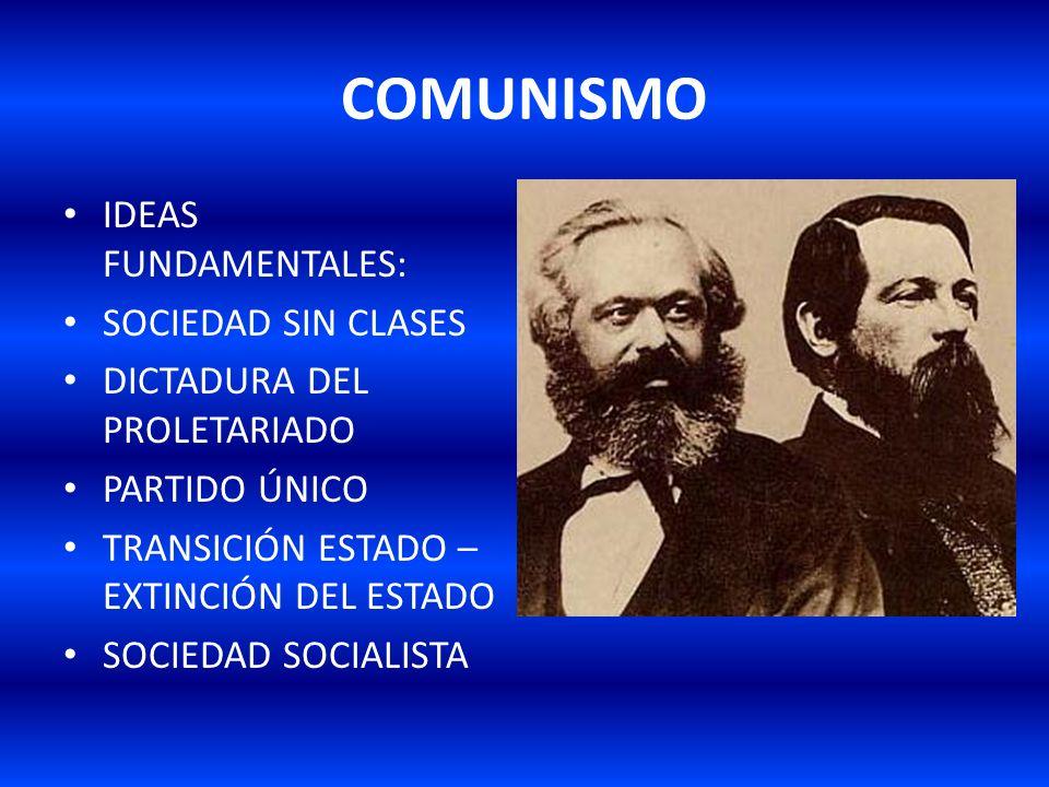 COMUNISMO IDEAS FUNDAMENTALES: SOCIEDAD SIN CLASES DICTADURA DEL PROLETARIADO PARTIDO ÚNICO TRANSICIÓN ESTADO – EXTINCIÓN DEL ESTADO SOCIEDAD SOCIALIS