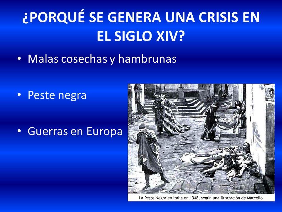 ¿PORQUÉ SE GENERA UNA CRISIS EN EL SIGLO XIV? Malas cosechas y hambrunas Peste negra Guerras en Europa