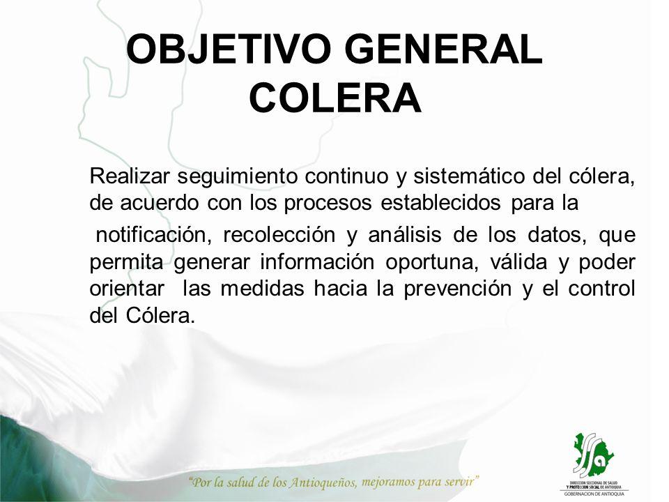 OBJETIVO GENERAL COLERA Realizar seguimiento continuo y sistemático del cólera, de acuerdo con los procesos establecidos para la notificación, recolec