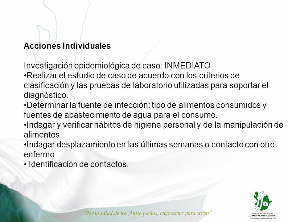 Acciones Individuales Investigación epidemiológica de caso: INMEDIATO Realizar el estudio de caso de acuerdo con los criterios de clasificación y las