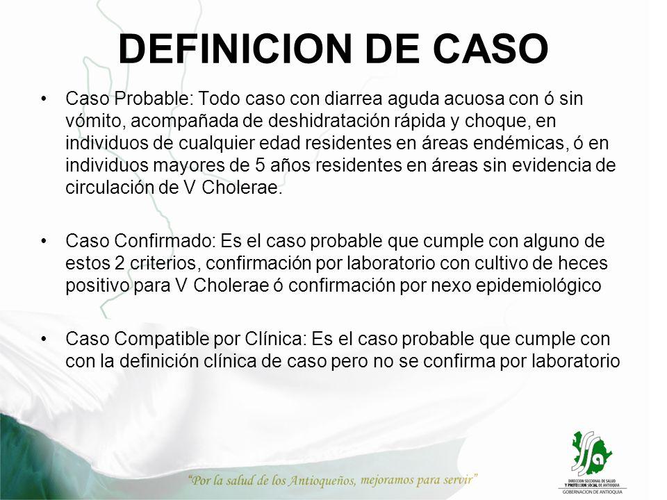 DEFINICION DE CASO Caso Probable: Todo caso con diarrea aguda acuosa con ó sin vómito, acompañada de deshidratación rápida y choque, en individuos de