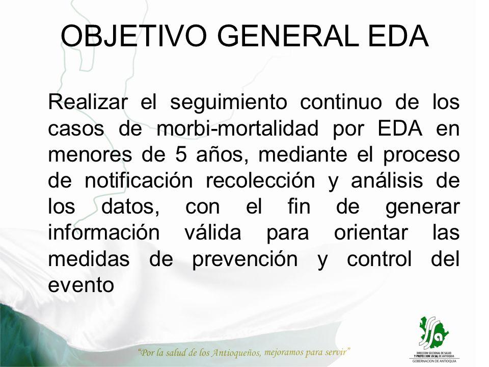 OBJETIVO GENERAL EDA Realizar el seguimiento continuo de los casos de morbi-mortalidad por EDA en menores de 5 años, mediante el proceso de notificaci