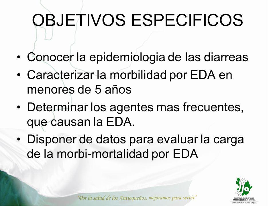 OBJETIVOS ESPECIFICOS Conocer la epidemiologia de las diarreas Caracterizar la morbilidad por EDA en menores de 5 años Determinar los agentes mas frec