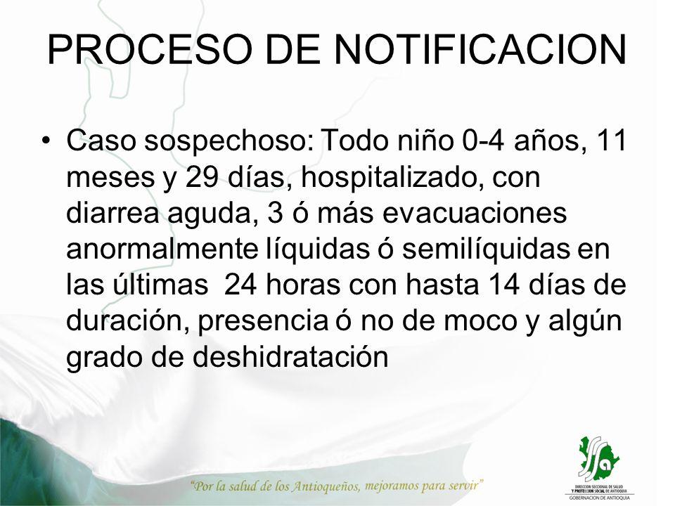 PROCESO DE NOTIFICACION Caso sospechoso: Todo niño 0-4 años, 11 meses y 29 días, hospitalizado, con diarrea aguda, 3 ó más evacuaciones anormalmente l