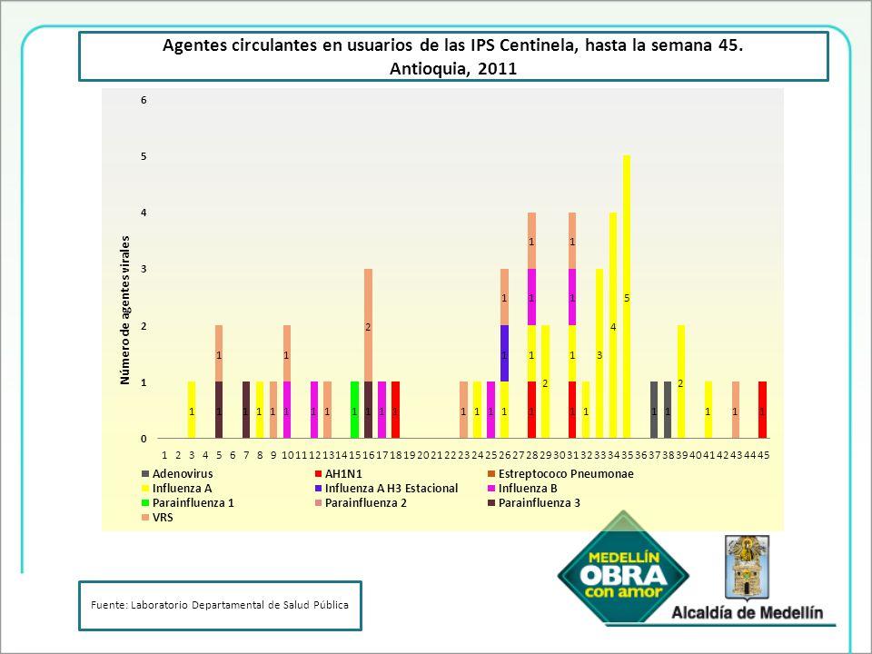Agentes circulantes en usuarios de las IPS Centinela, hasta la semana 45. Antioquia, 2011 Fuente: Laboratorio Departamental de Salud Pública
