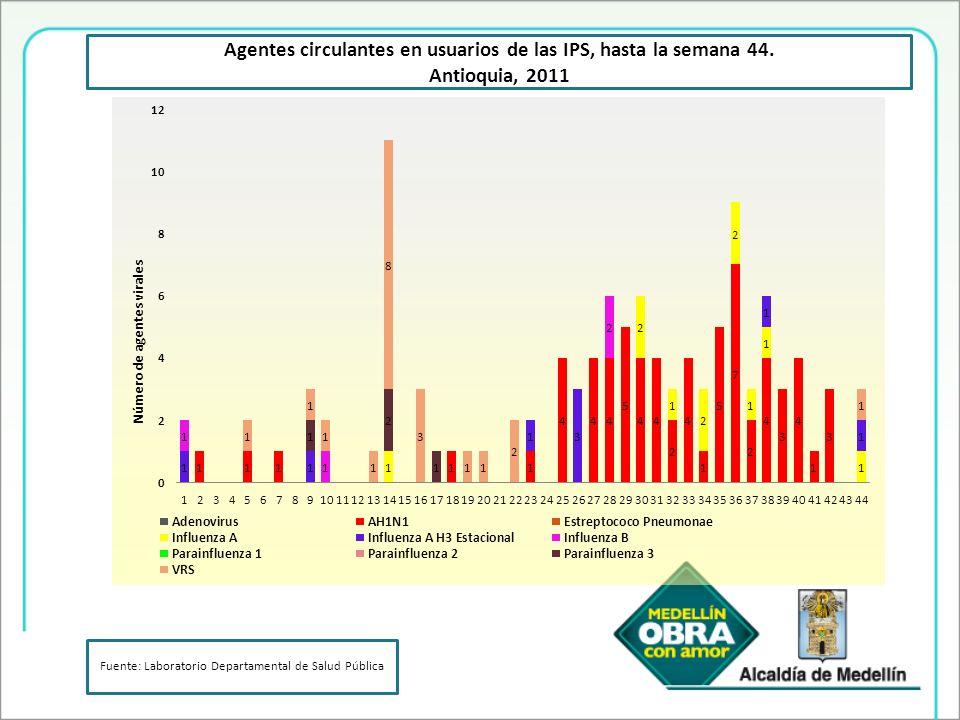 Agentes circulantes en usuarios de las IPS, hasta la semana 44. Antioquia, 2011 Fuente: Laboratorio Departamental de Salud Pública
