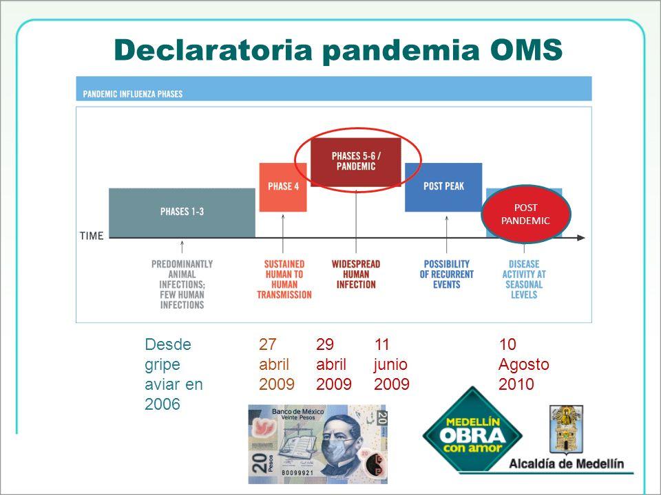 Declaratoria pandemia OMS Desde gripe aviar en 2006 27 abril 2009 29 abril 2009 11 junio 2009 10 Agosto 2010 POST PANDEMIC
