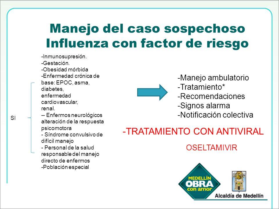 Manejo del caso sospechoso Influenza con factor de riesgo SI -Manejo ambulatorio -Tratamiento* -Recomendaciones -Signos alarma -Notificación colectiva