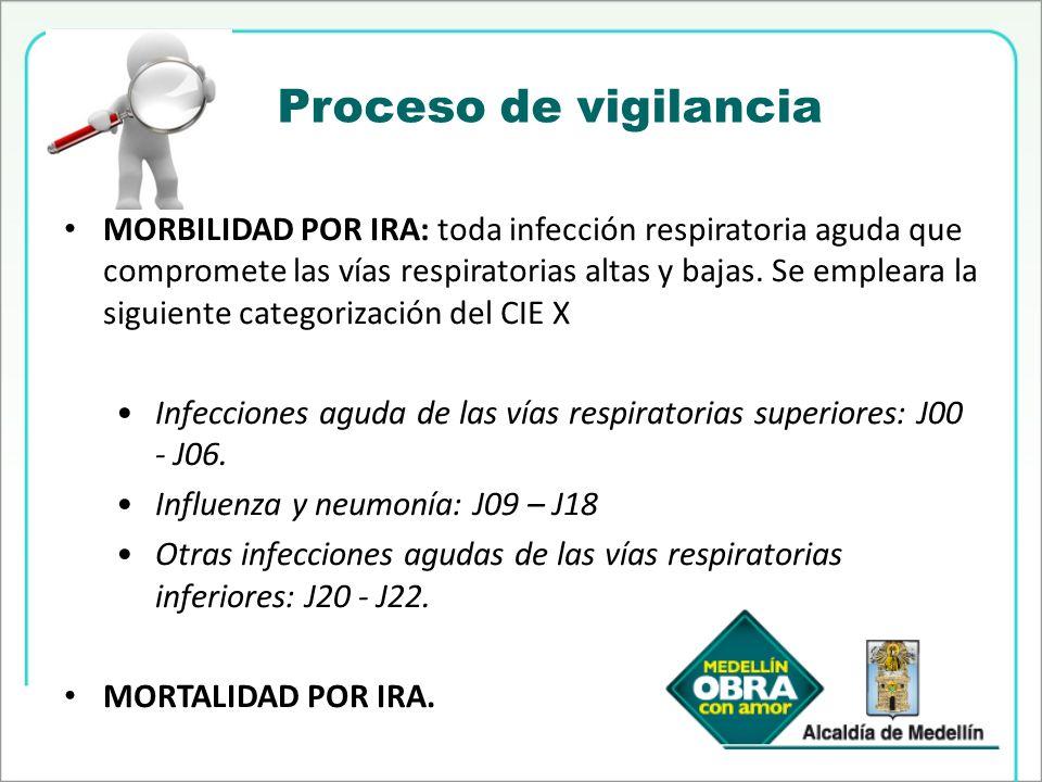 Proceso de vigilancia MORBILIDAD POR IRA: toda infección respiratoria aguda que compromete las vías respiratorias altas y bajas. Se empleara la siguie