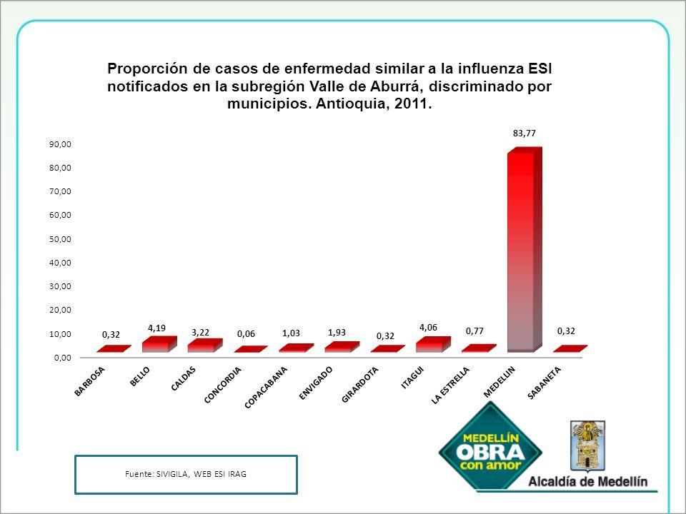 Caso sospechoso Influenza A H1N1 Persona de cualquier edad con ESI, manifestaciones clínicas leves, de menos de siete (7) días de evolución, con: Fiebre mayor de 38°C Tos y Otro síntoma del tracto respiratorio superior.