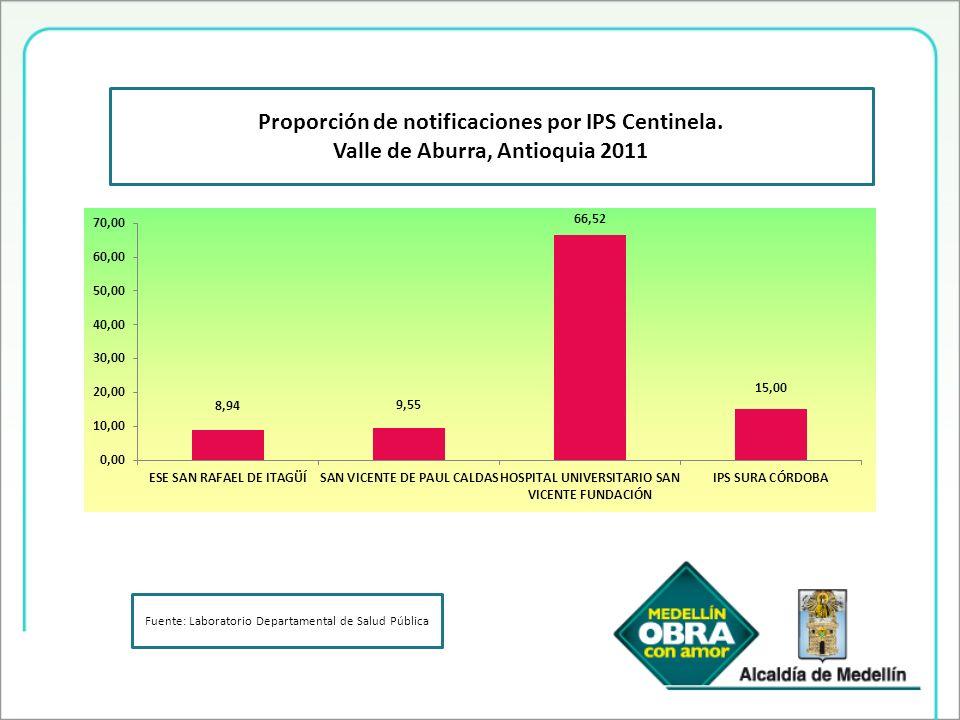 Fuente: Laboratorio Departamental de Salud Pública Proporción de notificaciones por IPS Centinela. Valle de Aburra, Antioquia 2011