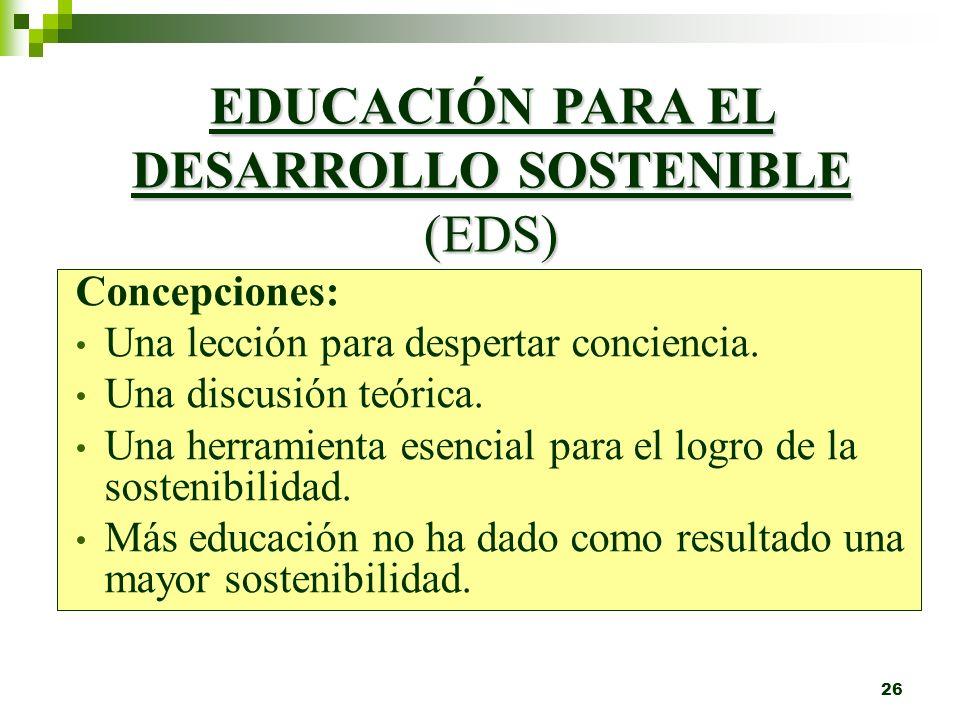 25 ¿ Qué involucra la Educación Ambiental ? EDUC. AMBIENTAL AMBIENTAL Sensibilización Conocimiento Modelación Prevención y Solución de problemas Acció