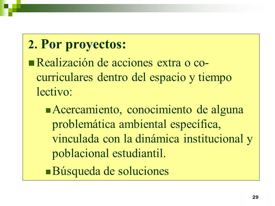28 1. Como Asignatura: Asignarle un plan y un programa de estudios a la temática ambiental: Desarrollando tiempo Temas Contenidos Evaluación ENFOQUES