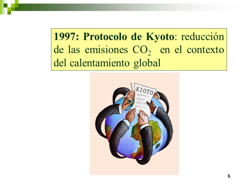 5 1997: Protocolo de Kyoto: reducción de las emisiones CO 2 en el contexto del calentamiento global
