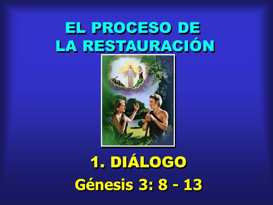 EL PROCESO DE LA RESTAURACIÓN EL PROCESO DE LA RESTAURACIÓN 1. DIÁLOGO 1. DIÁLOGO Génesis 3: 8 - 13 Génesis 3: 8 - 13