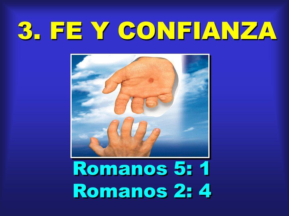 1) Reconocimiento del pecado 1) Reconocimiento del pecado 2) Arrepentimiento 2) Arrepentimiento 3) Confesión 3) Confesión 4) Perdón 4) Perdón