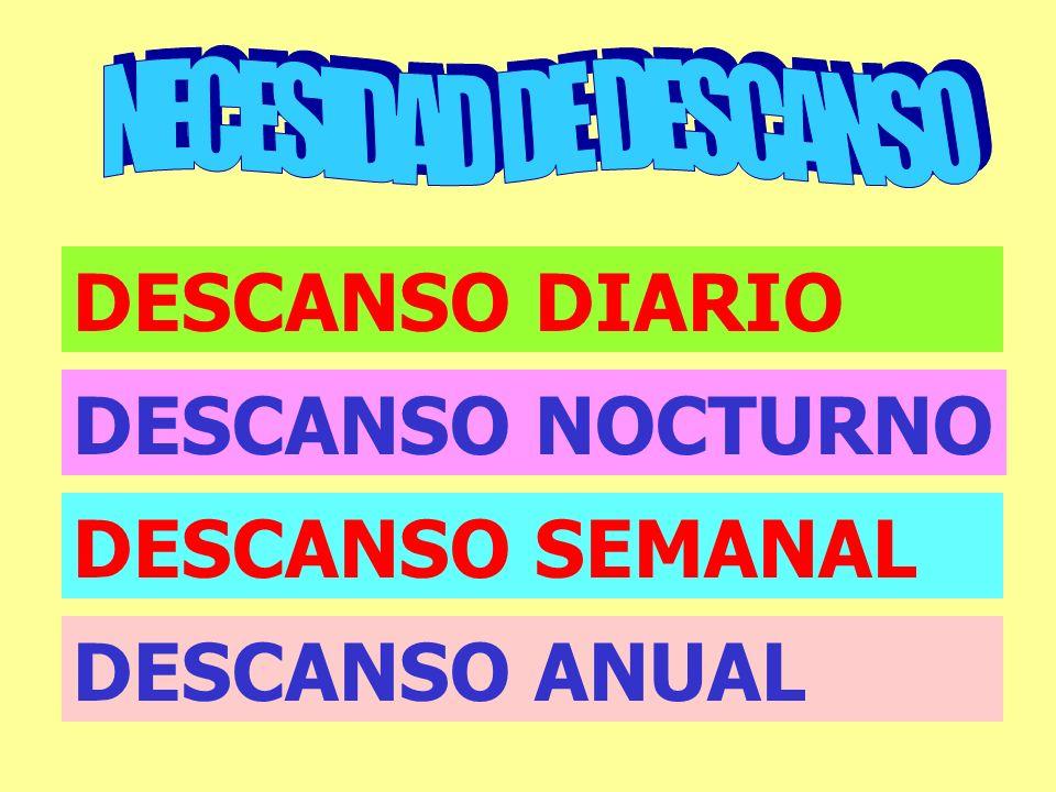 DESCANSO DIARIO DESCANSO NOCTURNO DESCANSO SEMANAL DESCANSO ANUAL