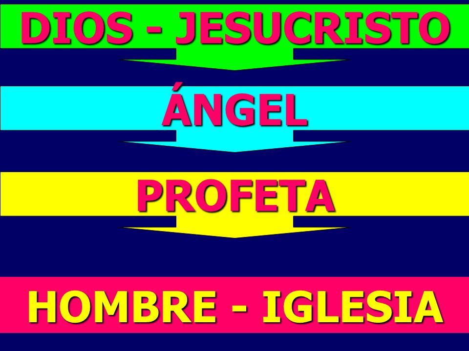 DIOS - JESUCRISTO ÁNGEL PROFETA HOMBRE - IGLESIA