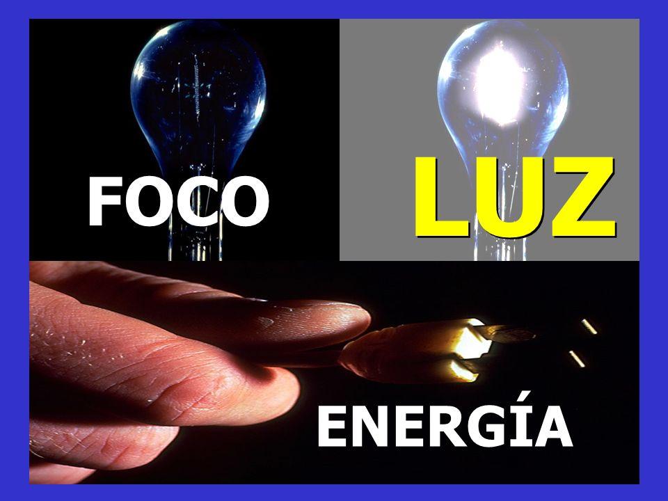 ENERGÍA FOCO LUZ