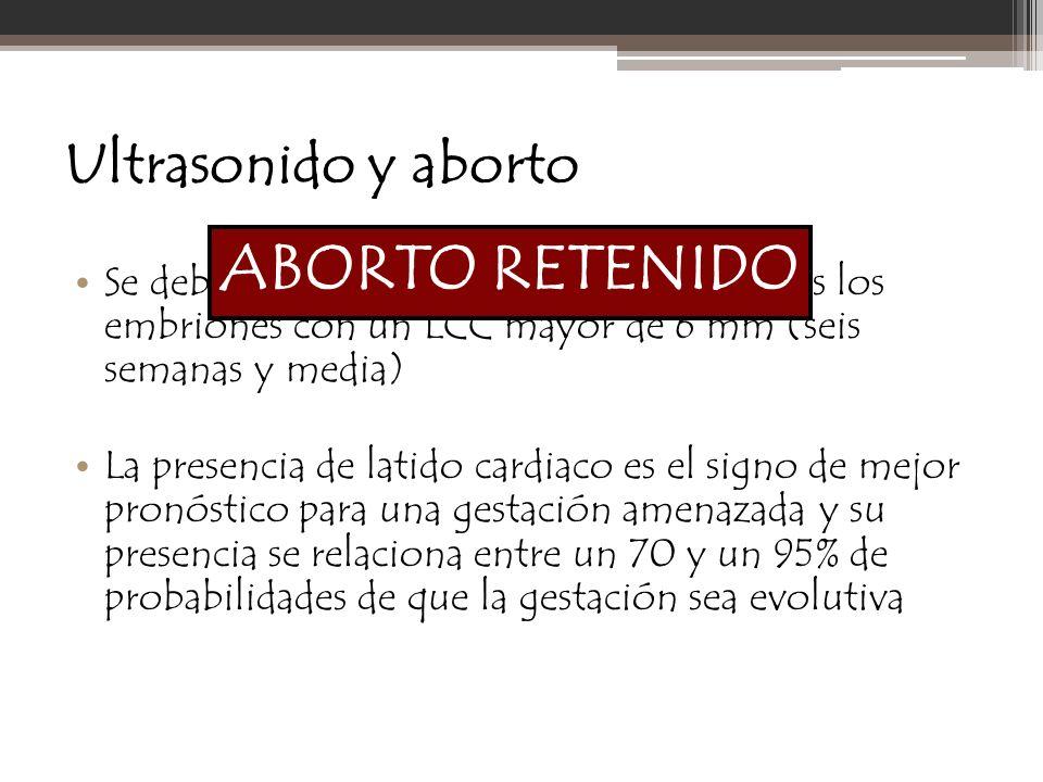Ultrasonido y aborto Se debe identificar latido cardiaco en todos los embriones con un LCC mayor de 6 mm (seis semanas y media) La presencia de latido