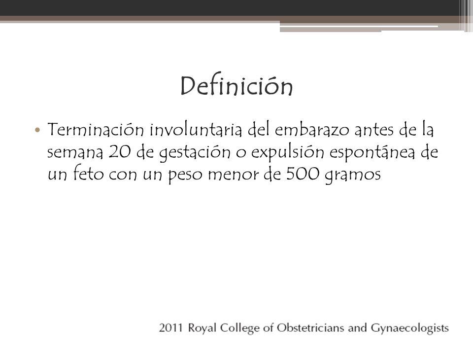 Definición Terminación involuntaria del embarazo antes de la semana 20 de gestación o expulsión espontánea de un feto con un peso menor de 500 gramos