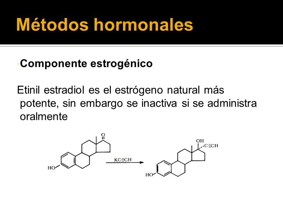 Métodos hormonales Componente estrogénico Etinil estradiol es el estrógeno natural más potente, sin embargo se inactiva si se administra oralmente