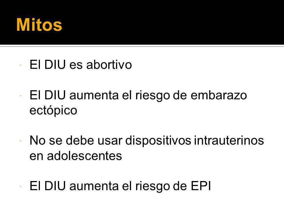 Mitos El DIU es abortivo El DIU aumenta el riesgo de embarazo ectópico No se debe usar dispositivos intrauterinos en adolescentes El DIU aumenta el ri