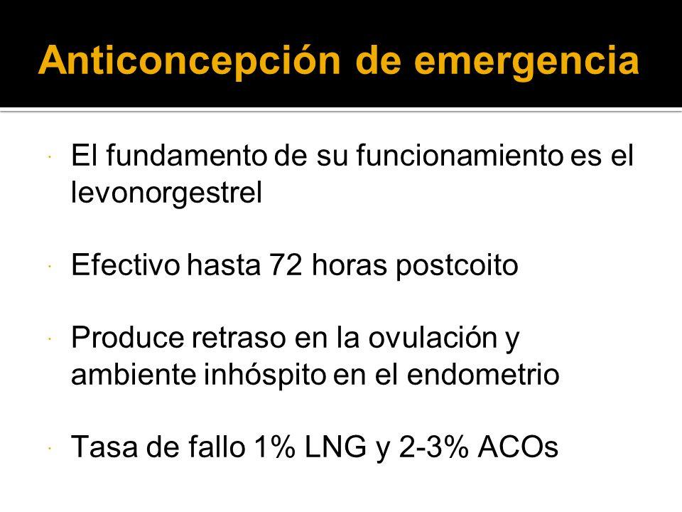 Anticoncepción de emergencia El fundamento de su funcionamiento es el levonorgestrel Efectivo hasta 72 horas postcoito Produce retraso en la ovulación