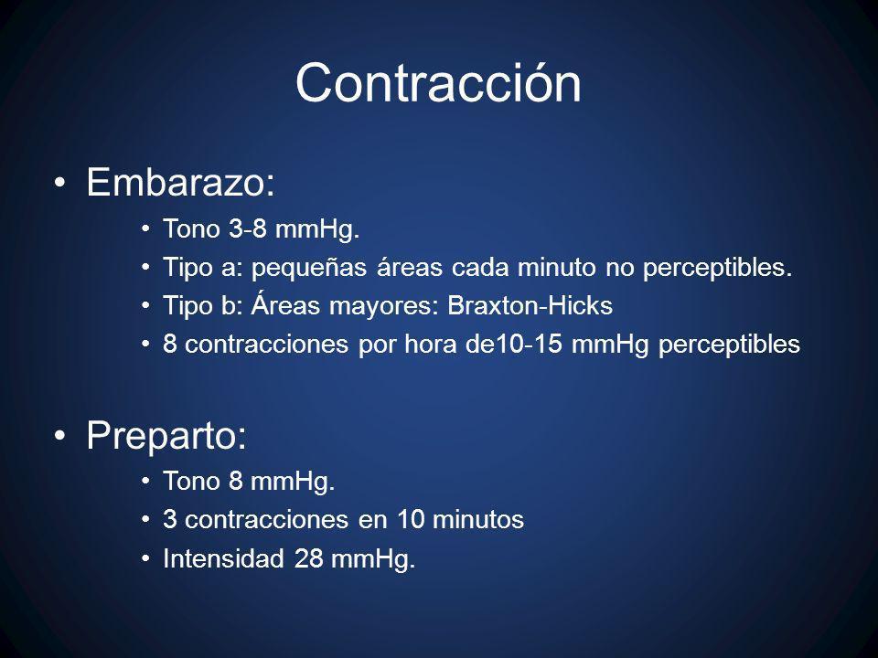 Embarazo: Tono 3-8 mmHg. Tipo a: pequeñas áreas cada minuto no perceptibles. Tipo b: Áreas mayores: Braxton-Hicks 8 contracciones por hora de10-15 mmH