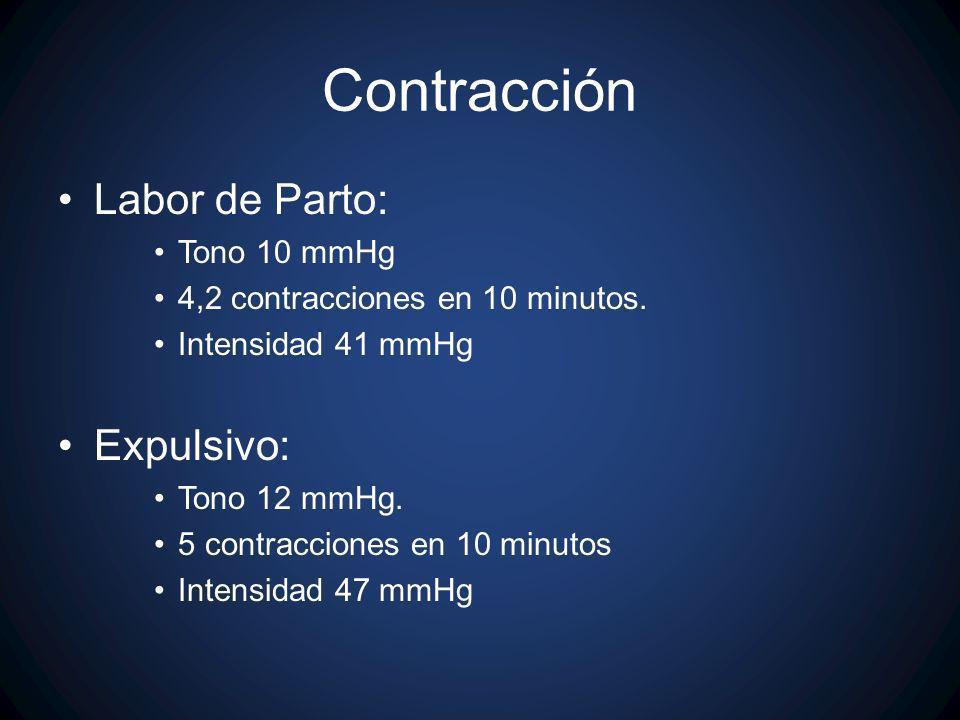 Contracción Labor de Parto: Tono 10 mmHg 4,2 contracciones en 10 minutos. Intensidad 41 mmHg Expulsivo: Tono 12 mmHg. 5 contracciones en 10 minutos In