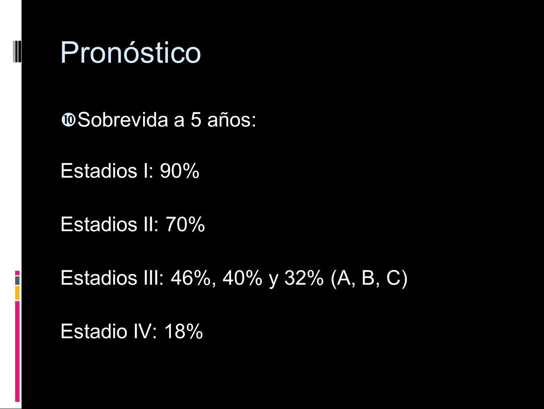 Pronóstico Sobrevida a 5 años: Estadios I: 90% Estadios II: 70% Estadios III: 46%, 40% y 32% (A, B, C) Estadio IV: 18%