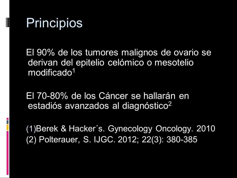Principios El 90% de los tumores malignos de ovario se derivan del epitelio celómico o mesotelio modificado 1 El 70-80% de los Cáncer se hallarán en e
