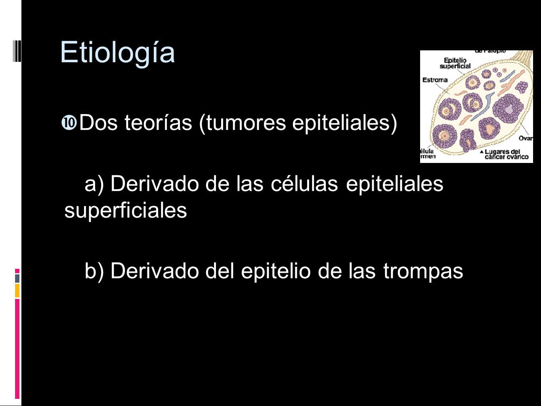 Factores predisponentes Genética: BRCA-1/BRCA-2.