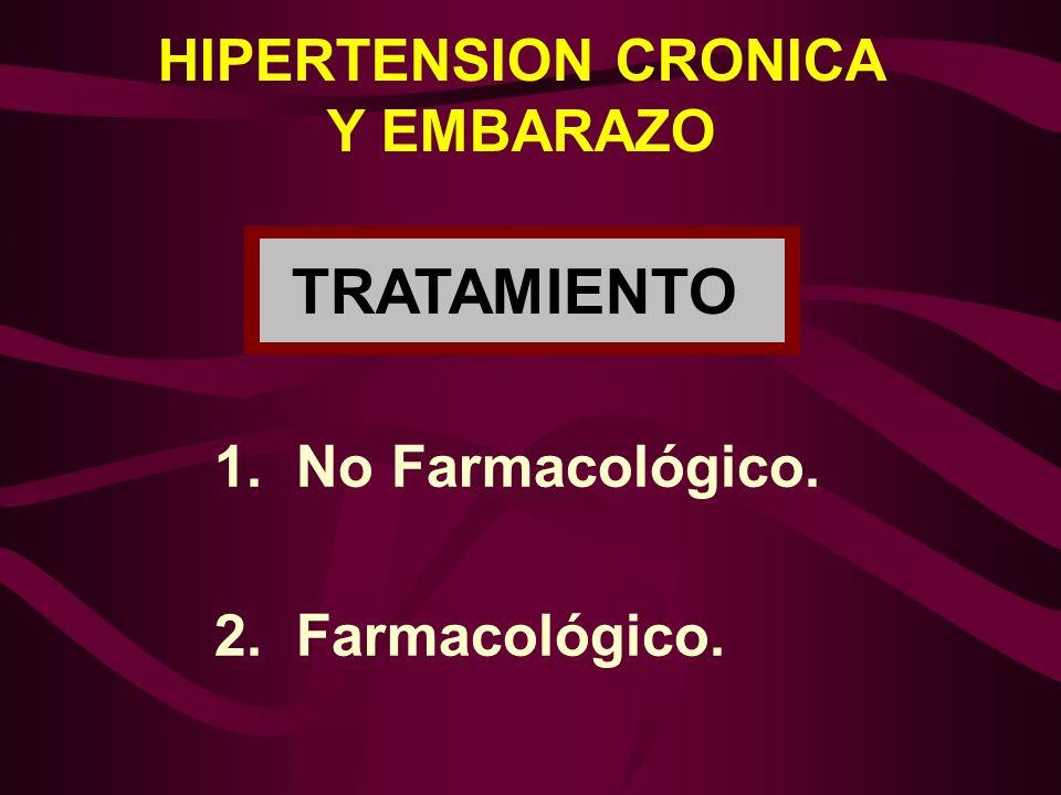 1. No Farmacológico. 2. Farmacológico. HIPERTENSION CRONICA Y EMBARAZO TRATAMIENTO