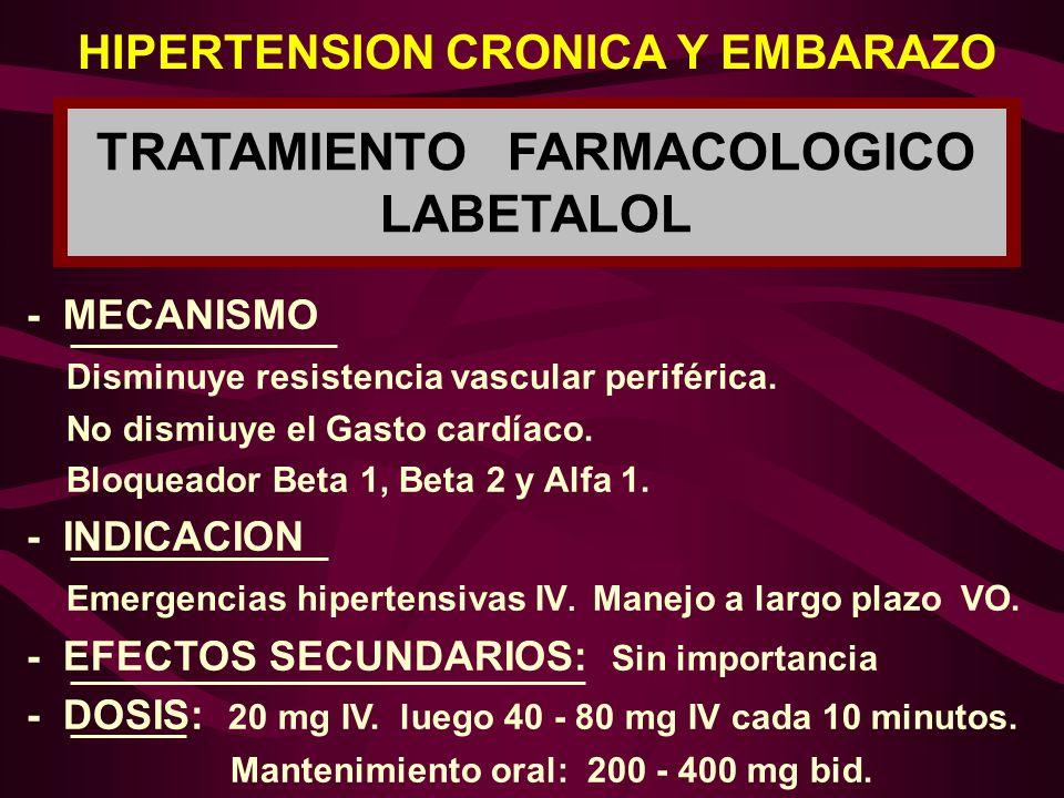 TRATAMIENTO FARMACOLOGICO LABETALOL HIPERTENSION CRONICA Y EMBARAZO - MECANISMO Disminuye resistencia vascular periférica. No dismiuye el Gasto cardía
