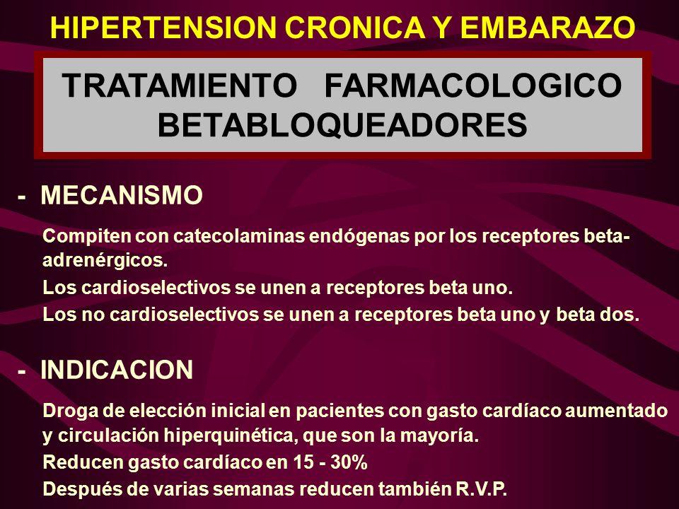TRATAMIENTO FARMACOLOGICO BETABLOQUEADORES HIPERTENSION CRONICA Y EMBARAZO - MECANISMO Compiten con catecolaminas endógenas por los receptores beta- a