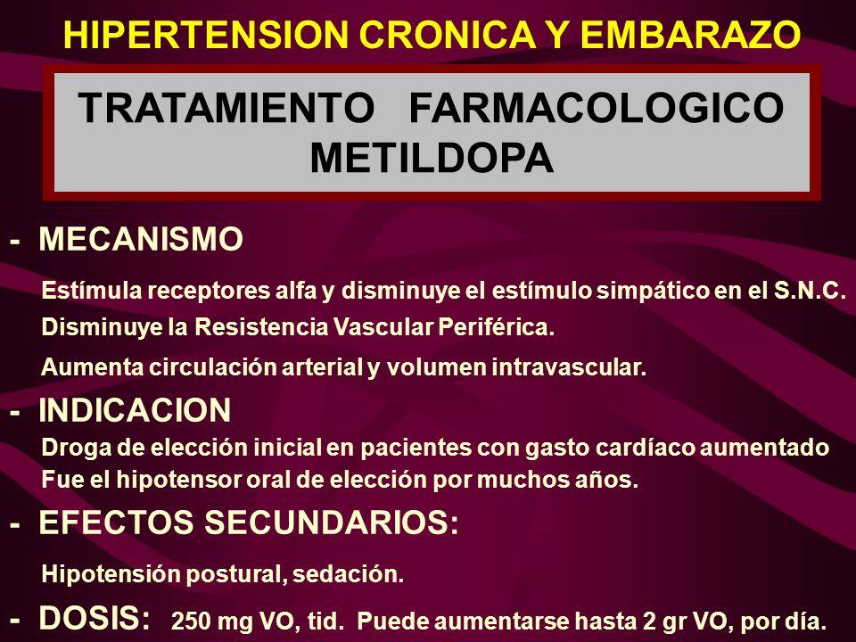 TRATAMIENTO FARMACOLOGICO METILDOPA HIPERTENSION CRONICA Y EMBARAZO - MECANISMO Estímula receptores alfa y disminuye el estímulo simpático en el S.N.C