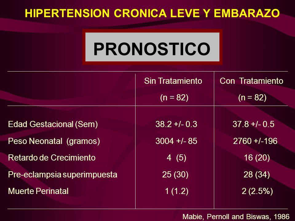 HIPERTENSION CRONICA LEVE Y EMBARAZO PRONOSTICO Sin Tratamiento Con Tratamiento (n = 82) (n = 82) Edad Gestacional (Sem)38.2 +/- 0.3 37.8 +/- 0.5 Peso