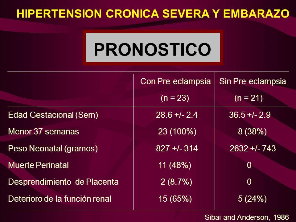 HIPERTENSION CRONICA SEVERA Y EMBARAZO PRONOSTICO Con Pre-eclampsia Sin Pre-eclampsia (n = 23) (n = 21) Edad Gestacional (Sem)28.6 +/- 2.4 36.5 +/- 2.